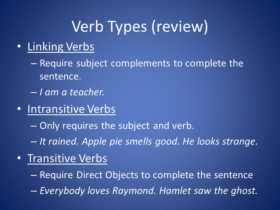 Verb Types (review) Linking Verbs Intransitive Verbs Transitive Verbs
