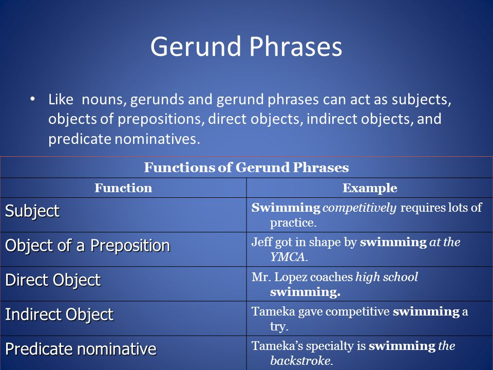 Functions of Gerund Phrases