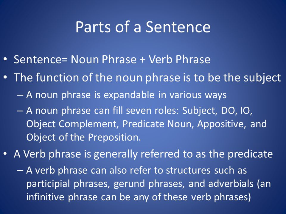 Parts of a Sentence Sentence= Noun Phrase + Verb Phrase