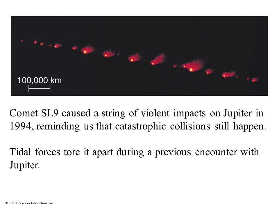 Comet SL9 caused a string of violent impacts on Jupiter in 1994, reminding us that catastrophic collisions still happen.