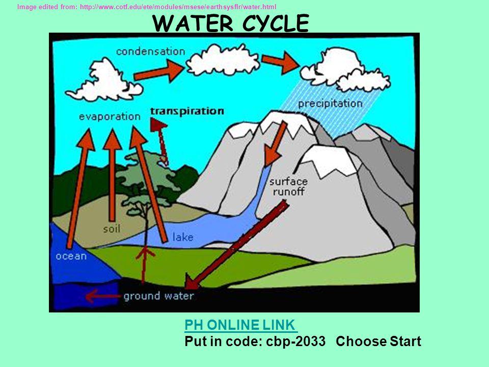 WATER CYCLE PH ONLINE LINK Put in code: cbp-2033 Choose Start