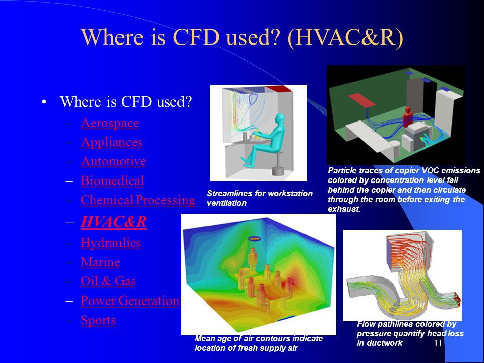 Where is CFD used (HVAC&R)