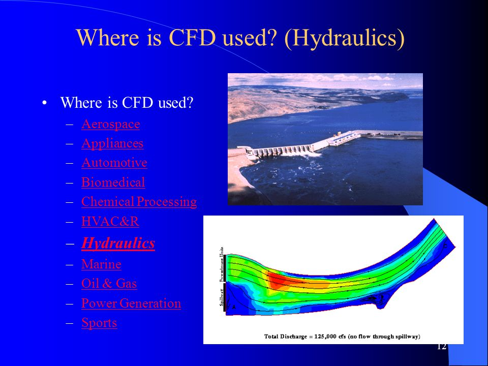 Where is CFD used (Hydraulics)