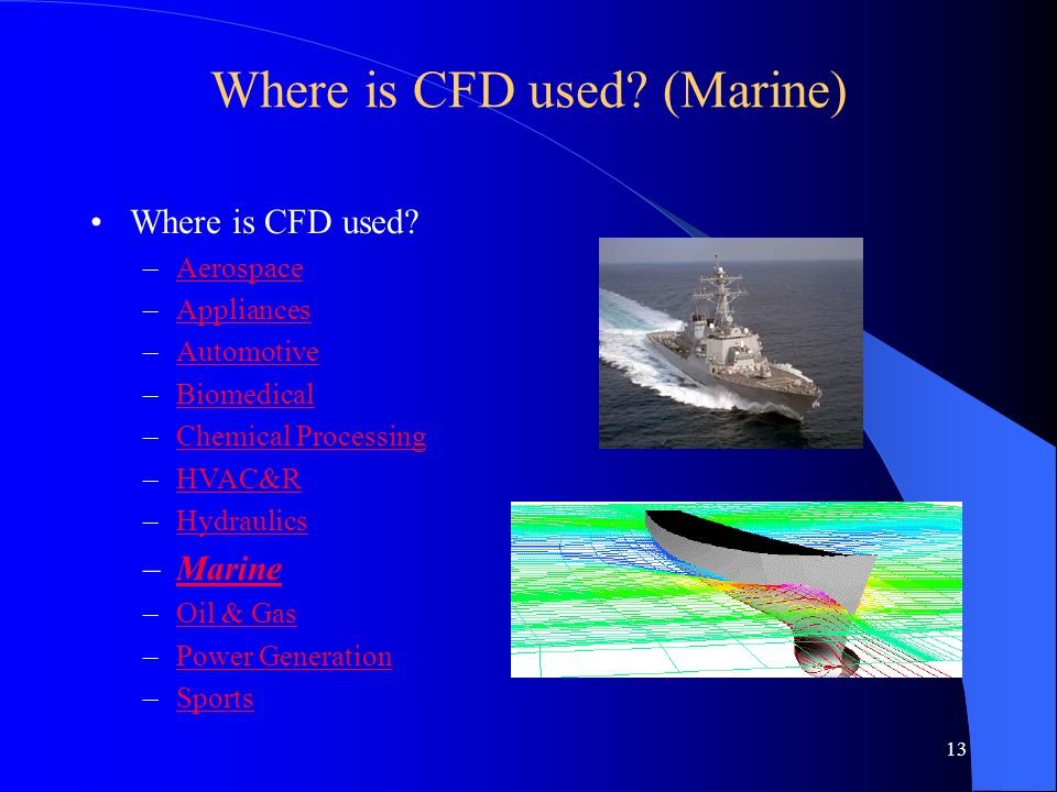 Where is CFD used (Marine)