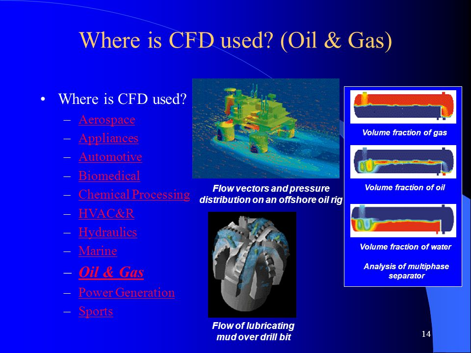 Where is CFD used (Oil & Gas)