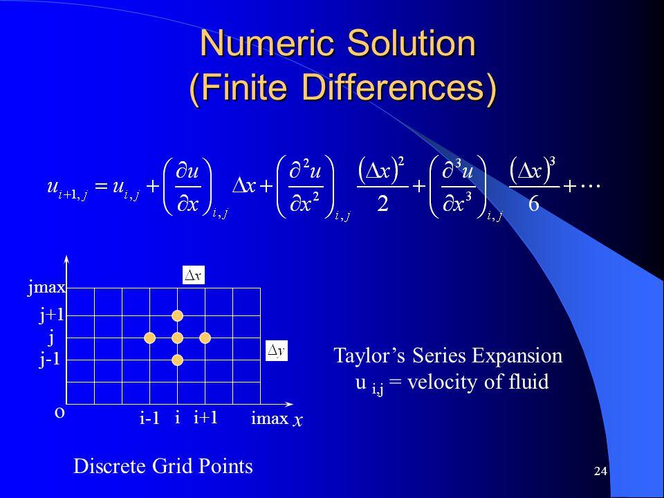 Numeric Solution (Finite Differences)