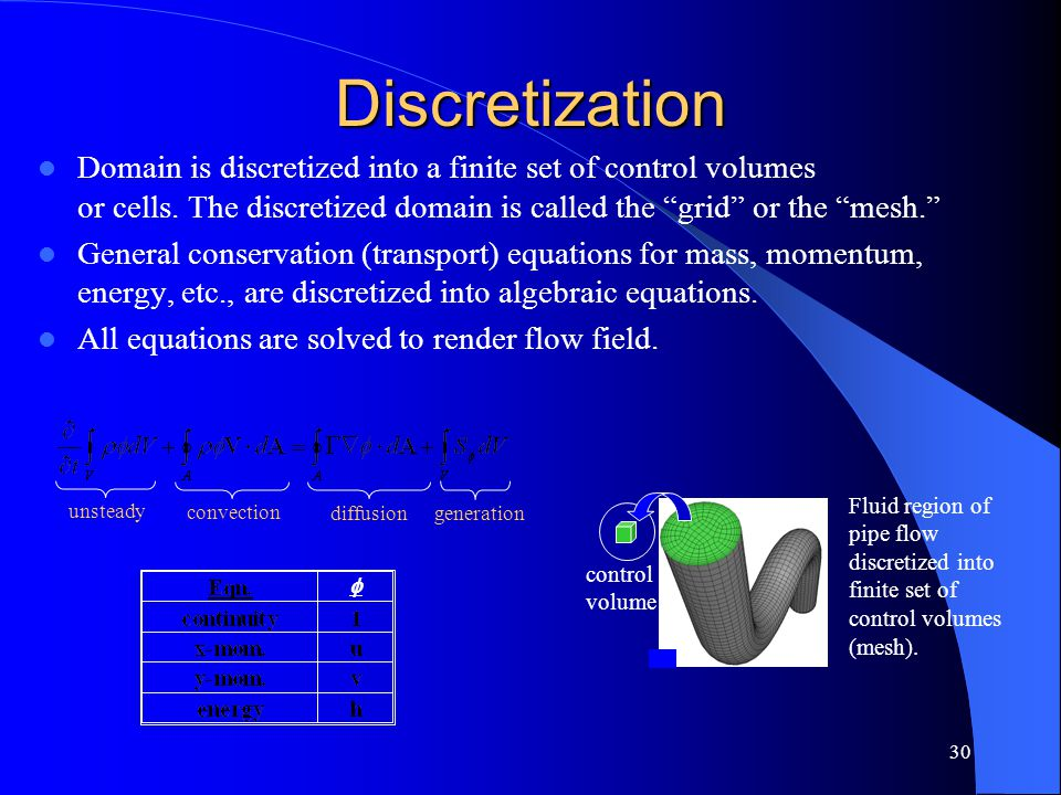 Discretization Domain is discretized into a finite set of control volumes or cells. The discretized domain is called the grid or the mesh.