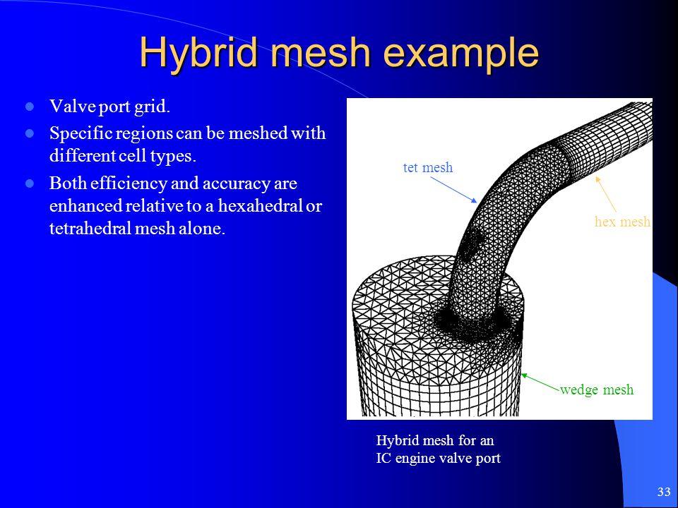 Hybrid mesh example Valve port grid.