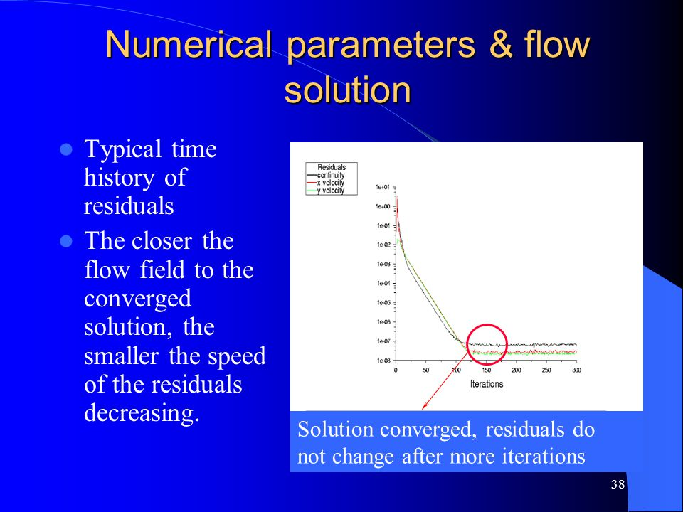 Numerical parameters & flow solution