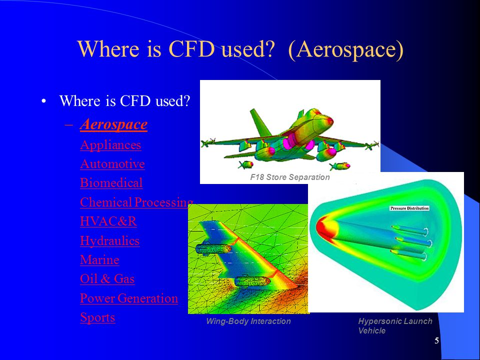 Where is CFD used (Aerospace)