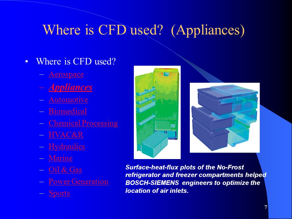 Where is CFD used (Appliances)