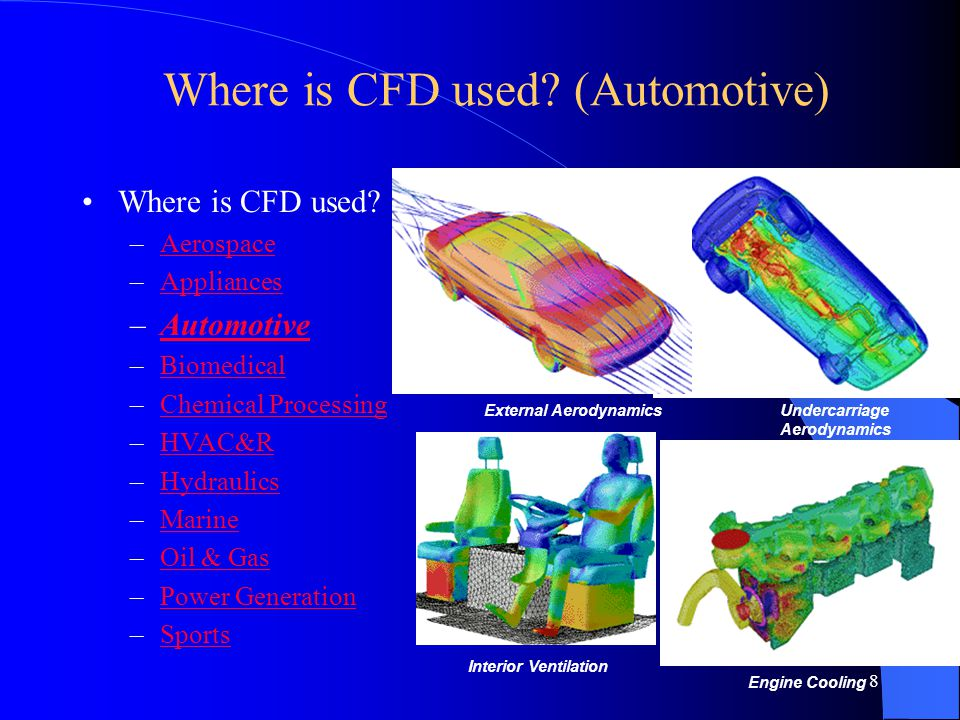 Where is CFD used (Automotive)