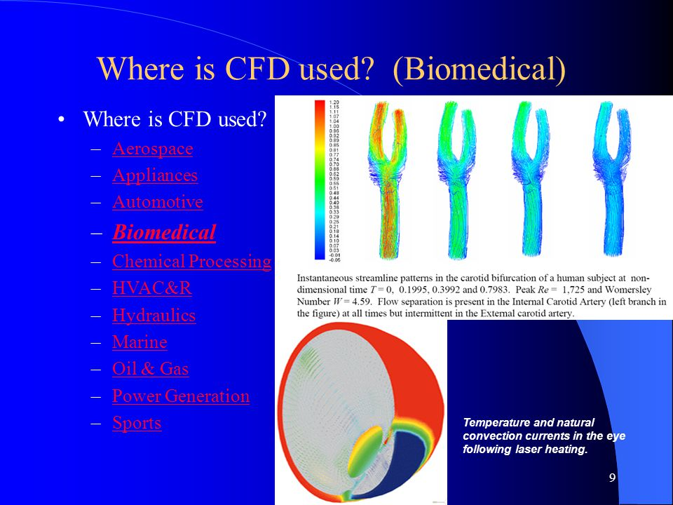 Where is CFD used (Biomedical)