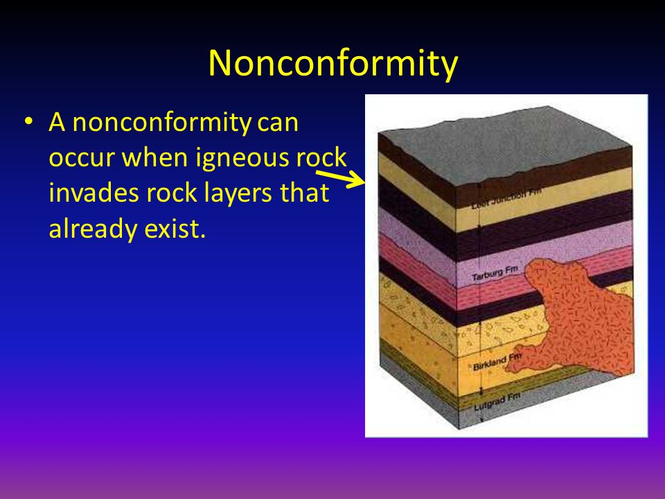 Nonconformity A nonconformity can occur when igneous rock invades rock layers that already exist.
