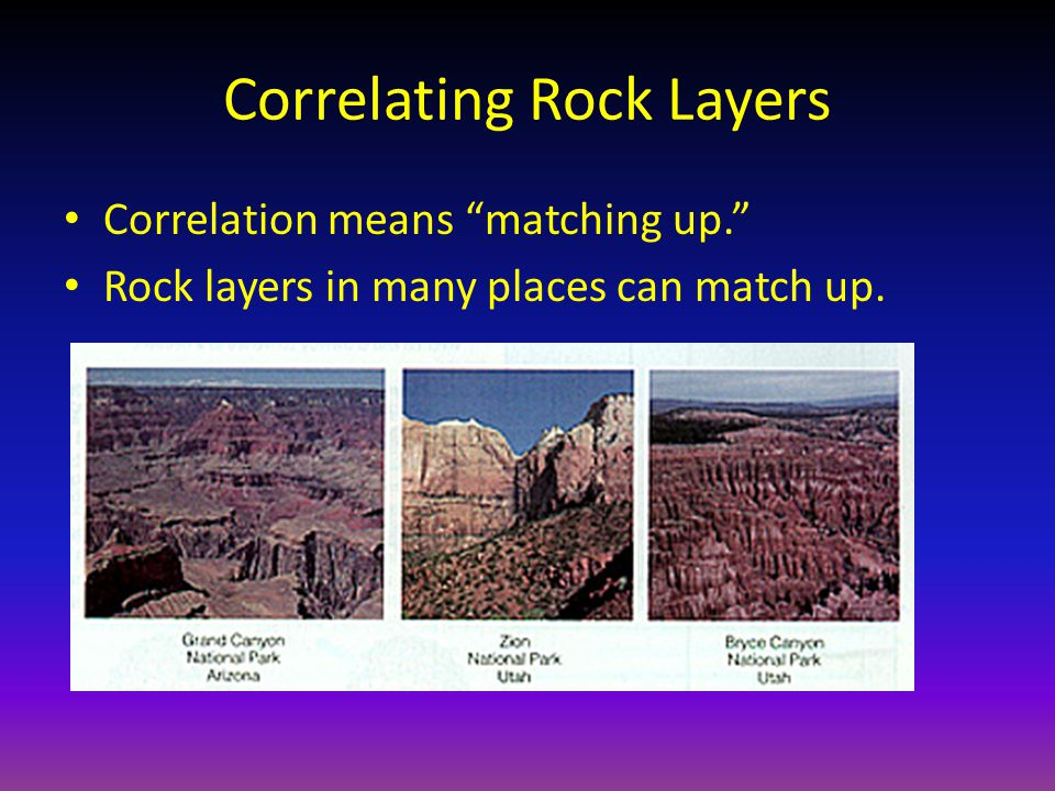 Correlating Rock Layers