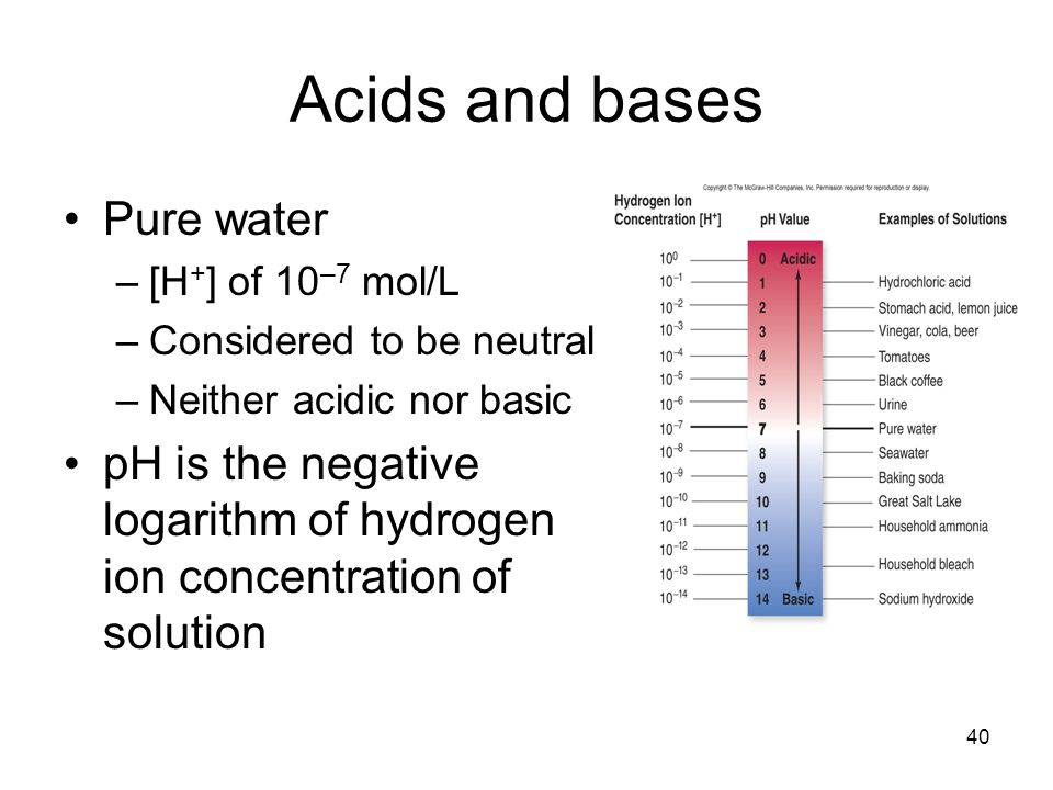 Acids and bases Pure water