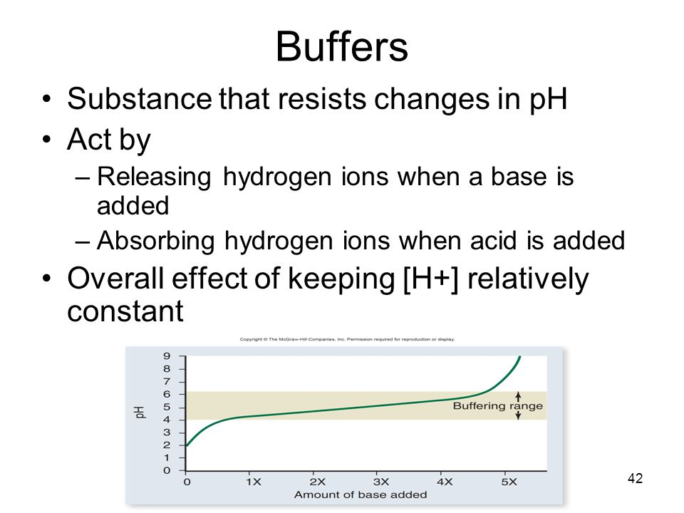 Buffers Substance that resists changes in pH Act by
