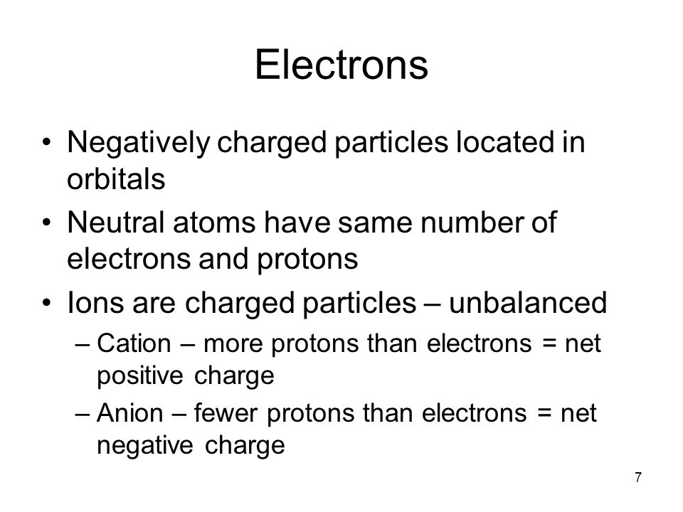 Electrons Negatively charged particles located in orbitals