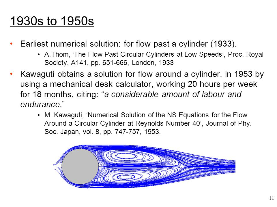 1930s to 1950s Earliest numerical solution: for flow past a cylinder (1933).