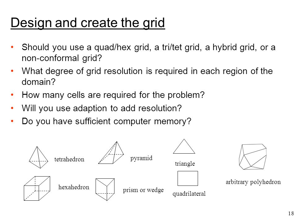 Design and create the grid
