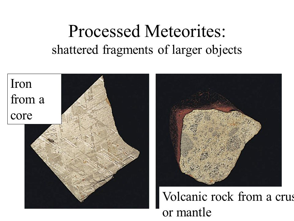 Processed Meteorites: shattered fragments of larger objects