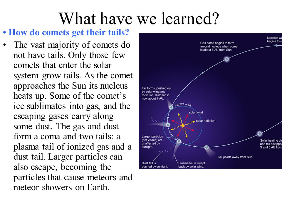 What have we learned • How do comets get their tails