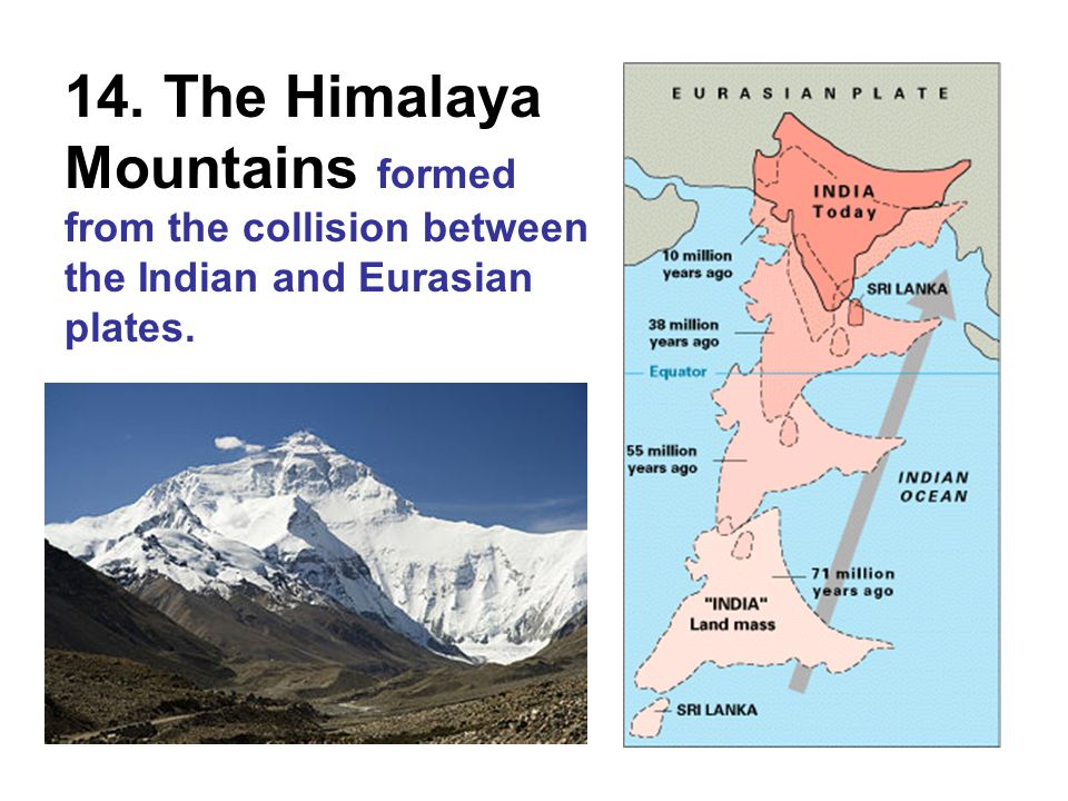14. The Himalaya Mountains formed from the collision between the Indian and Eurasian plates.