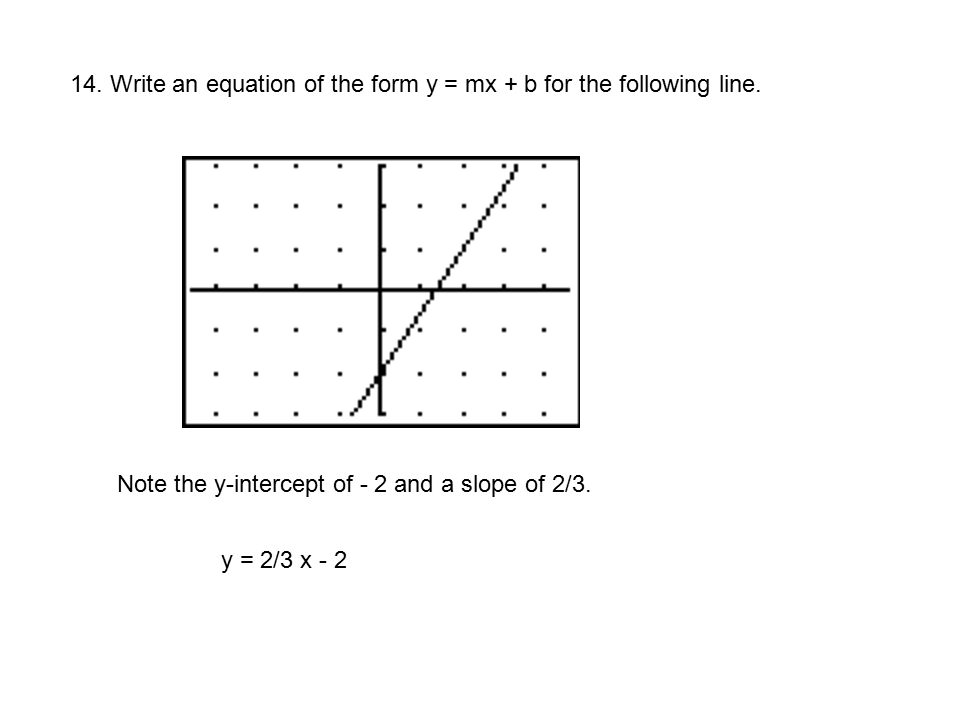 14. Write an equation of the form y = mx + b for the following line.