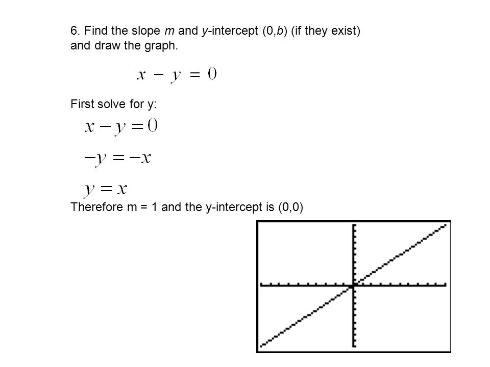 6. Find the slope m and y-intercept (0,b) (if they exist) and draw the graph.