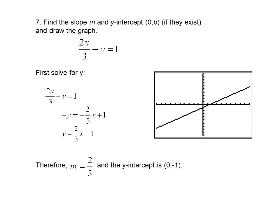 7. Find the slope m and y-intercept (0,b) (if they exist) and draw the graph.