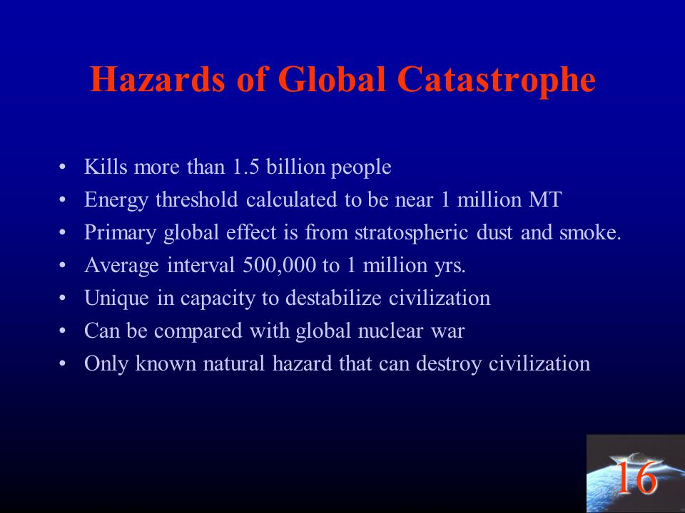 Hazards of Global Catastrophe