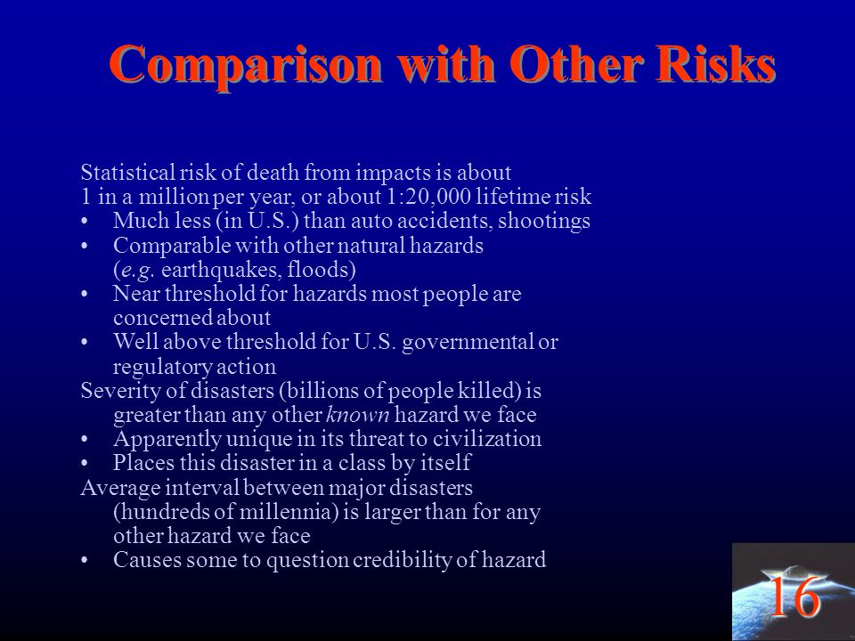 Comparison with Other Risks