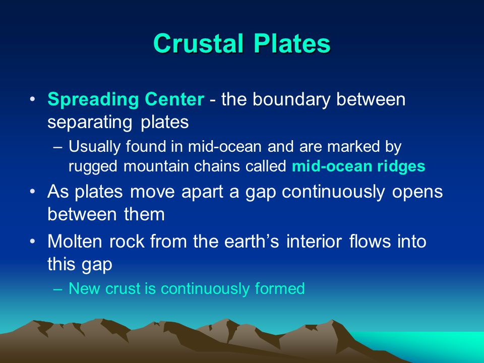 Crustal Plates Spreading Center - the boundary between separating plates.