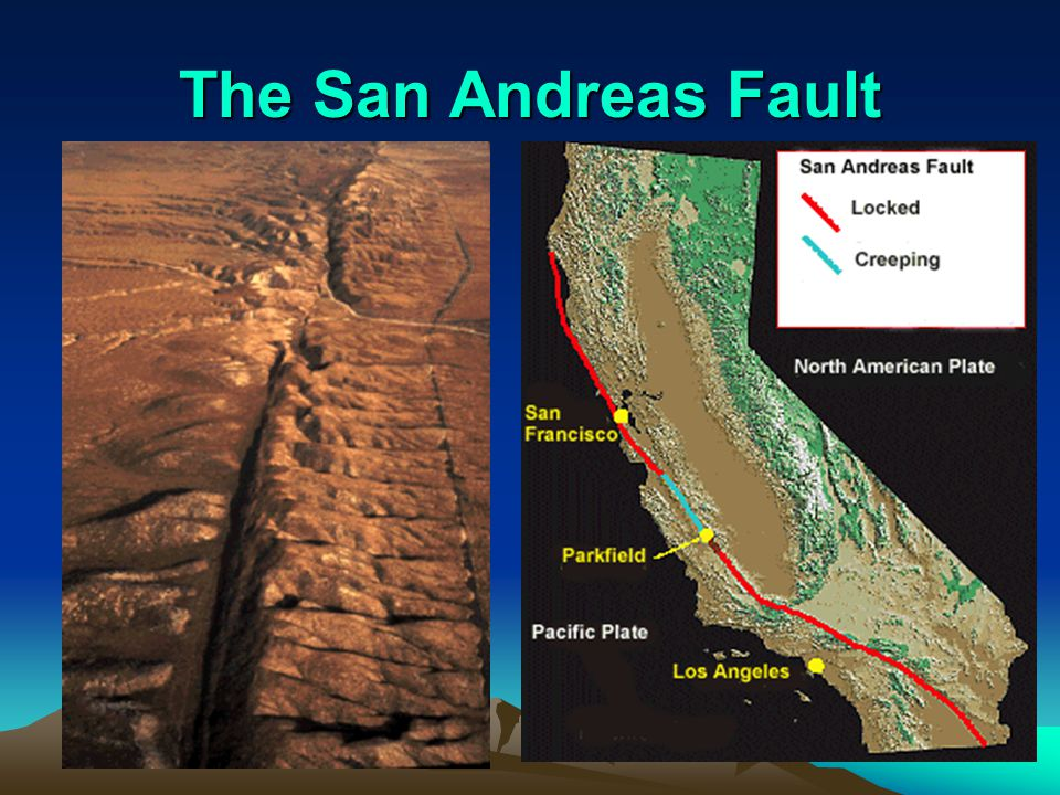 The San Andreas Fault Forms part of the boundary between the North American Plate and the Pacific Plate.