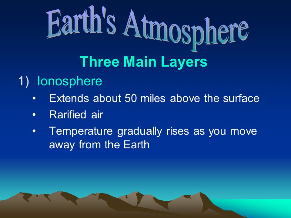 Earth s Atmosphere Three Main Layers Ionosphere