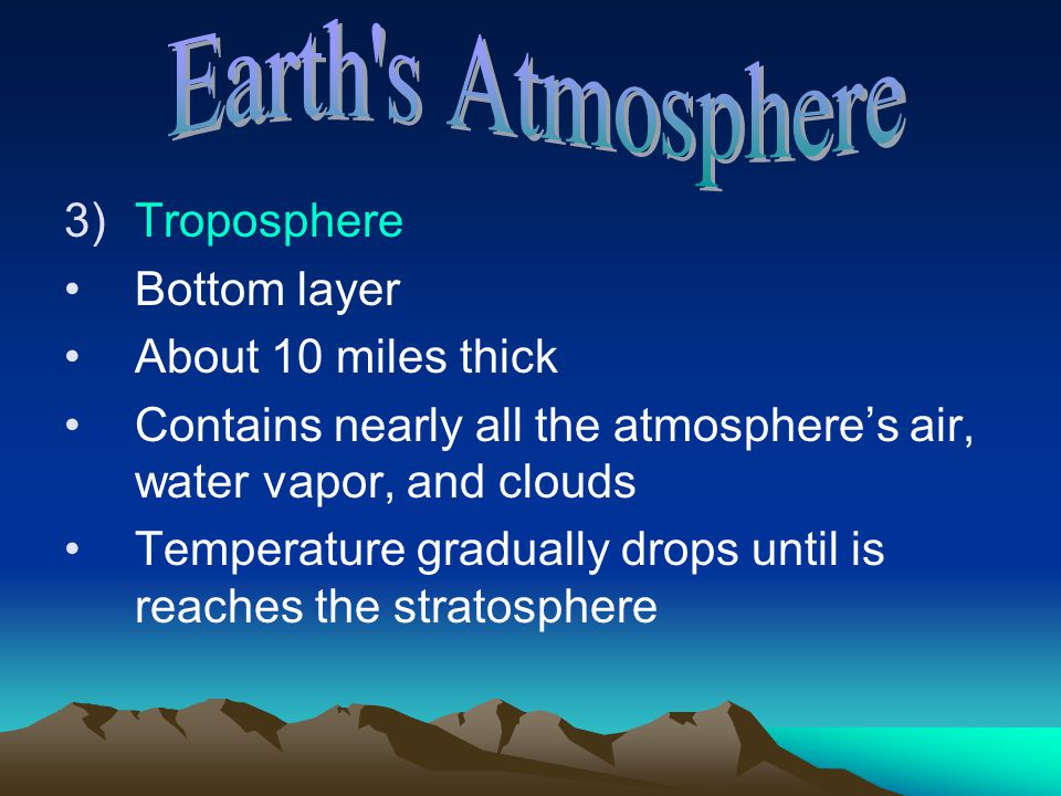 Earth s Atmosphere Troposphere Bottom layer About 10 miles thick