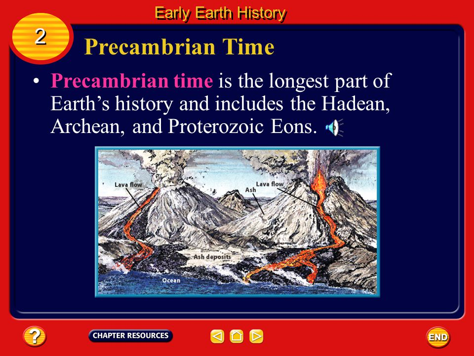 Early Earth History 2. Precambrian Time.