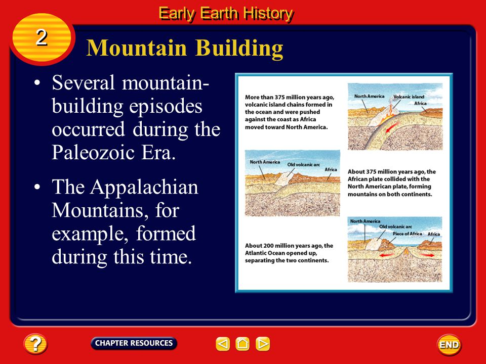 Early Earth History 2. Mountain Building. Several mountain-building episodes occurred during the Paleozoic Era.