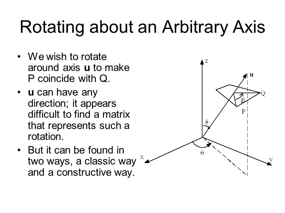 Rotating about an Arbitrary Axis