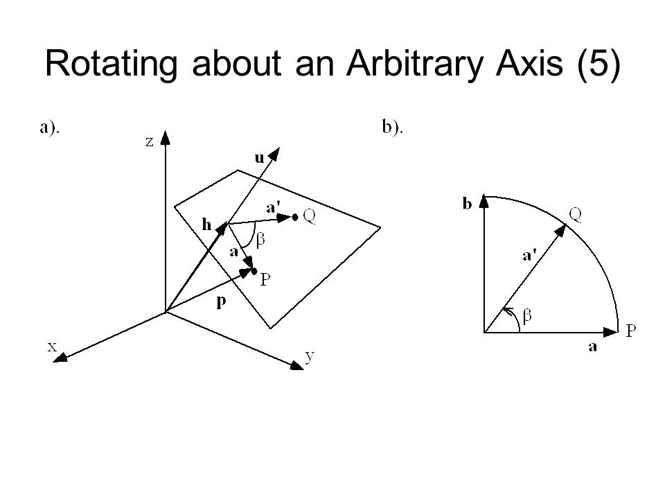 Rotating about an Arbitrary Axis (5)