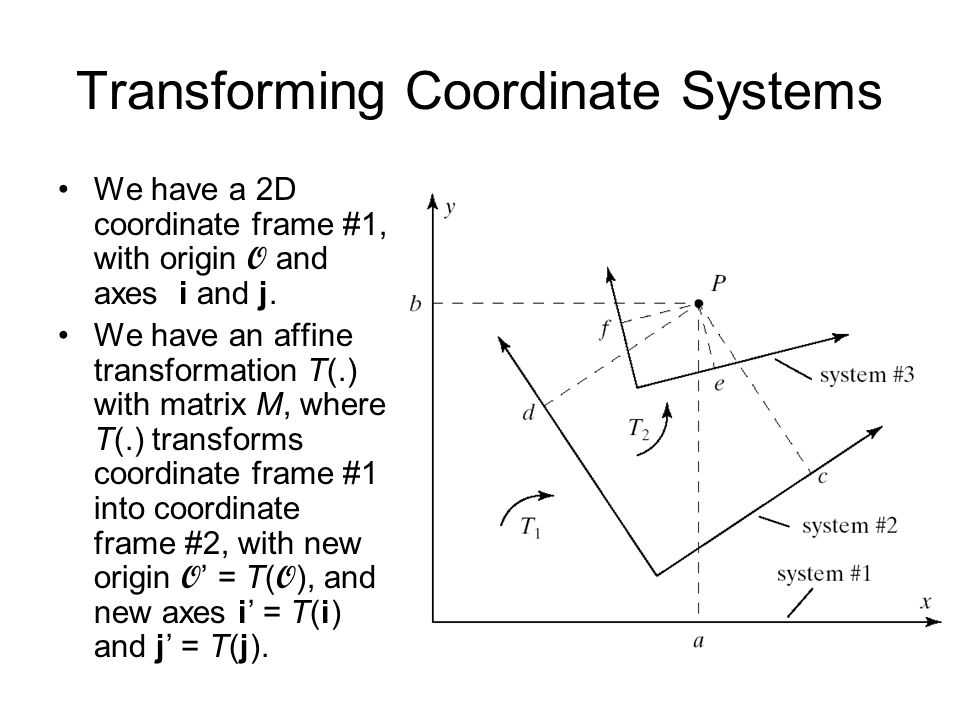 Transforming Coordinate Systems