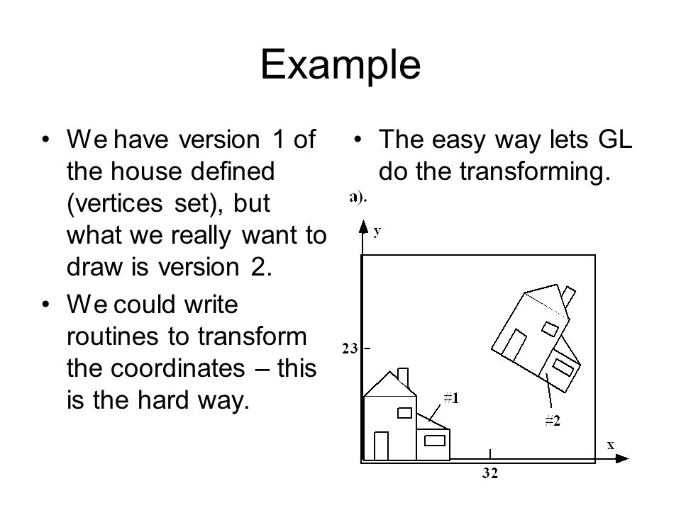 Example We have version 1 of the house defined (vertices set), but what we really want to draw is version 2.