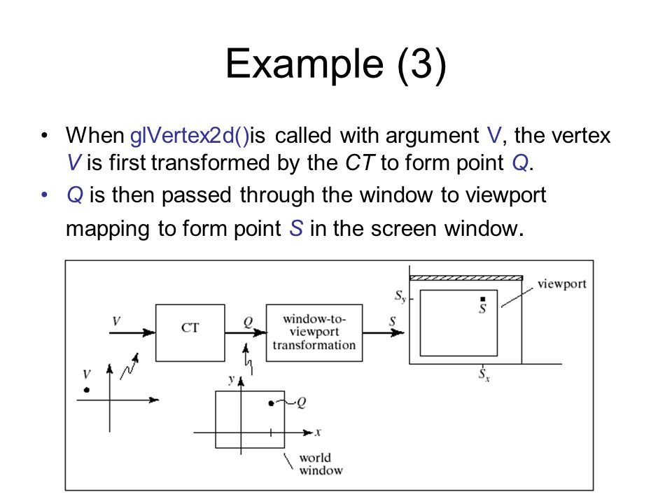 Example (3) When glVertex2d()is called with argument V, the vertex V is first transformed by the CT to form point Q.