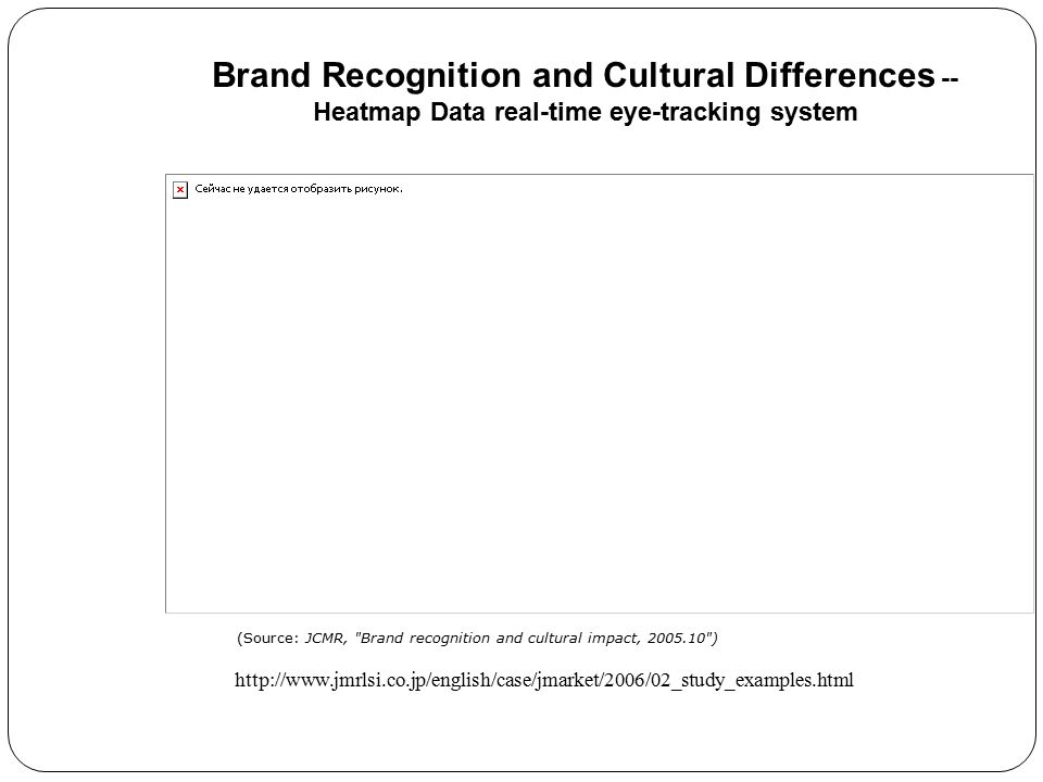 Brand Recognition and Cultural Differences -- Heatmap Data real-time eye-tracking system