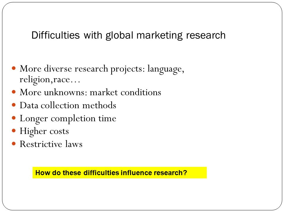 Difficulties with global marketing research