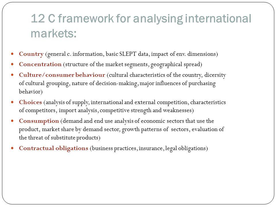 12 C framework for analysing international markets: