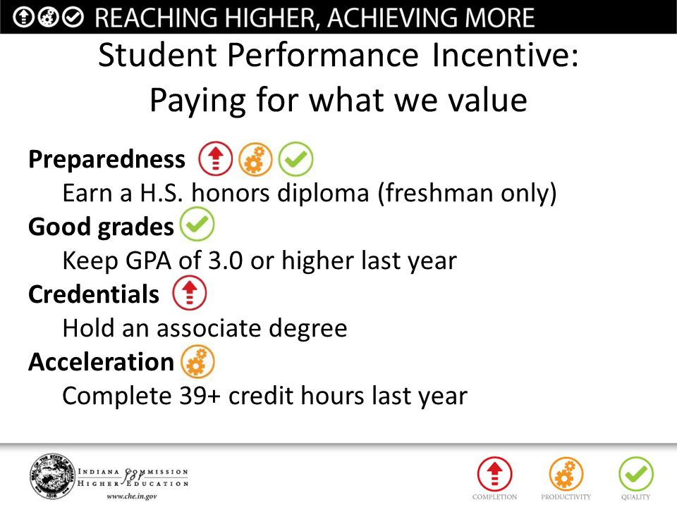 Student Performance Incentive: Paying for what we value