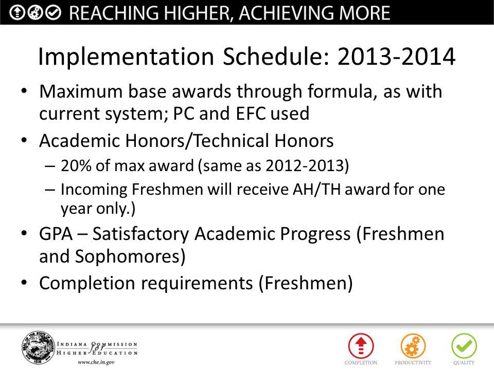 Implementation Schedule: 2013-2014