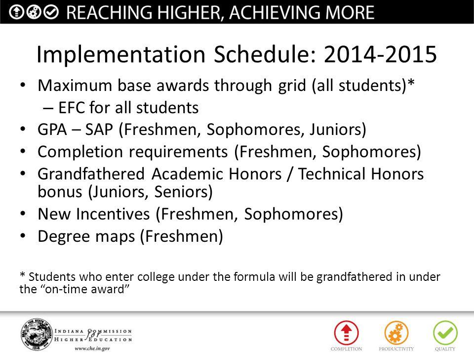 Implementation Schedule: 2014-2015