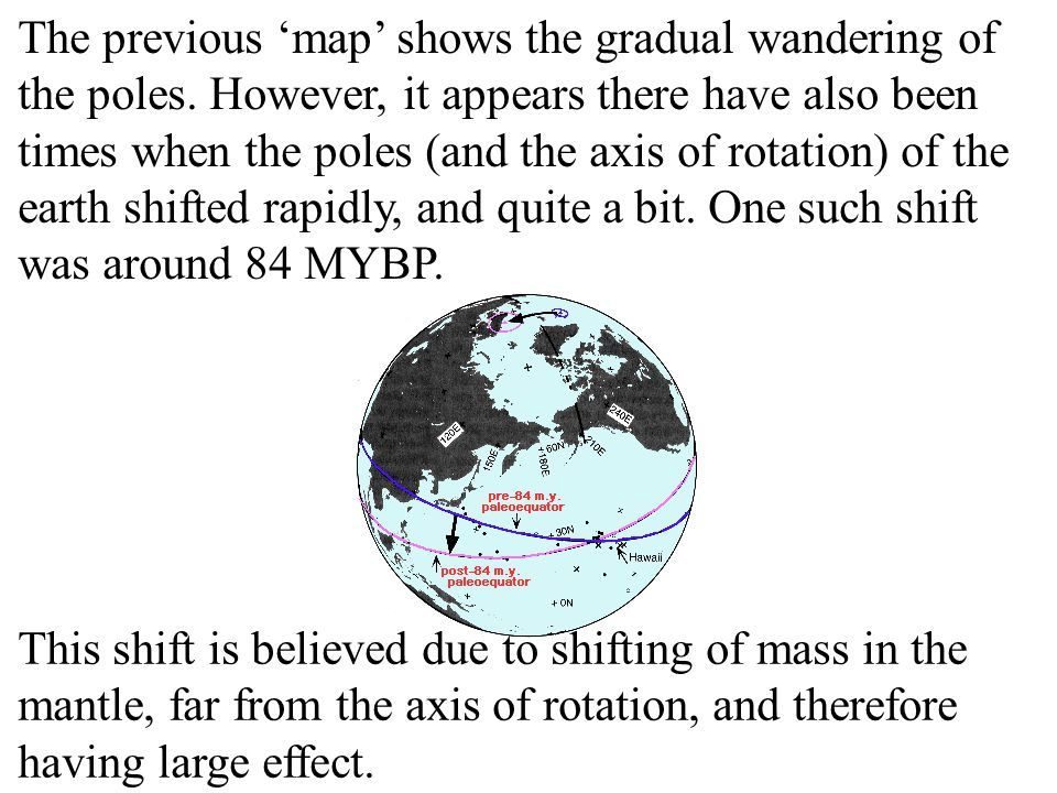 The previous 'map' shows the gradual wandering of the poles
